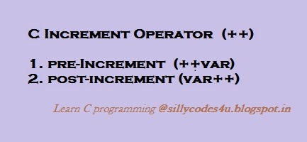 pre-increment-and-post-increment-operator-in-language