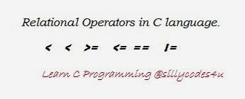 Relational Operators in C Programming Language with examples