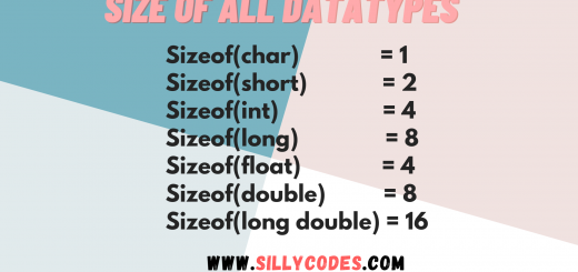 size-and-limits-of-datatypes-in-c-programming
