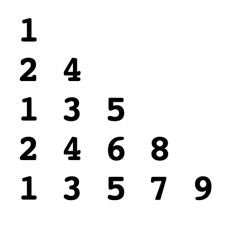 Even-odd-number-pattern-in-c