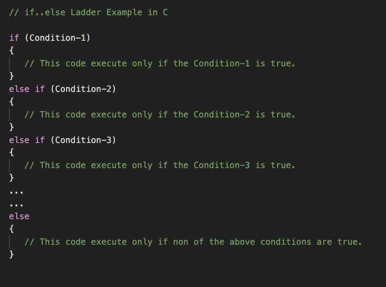Nested-if-else-and-if-else-ladder-in-c-programming-language